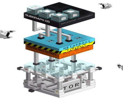 تکنولوژی subgraph os