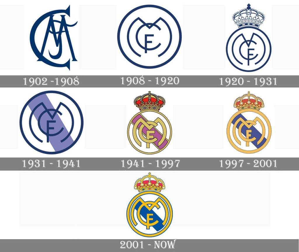 تاریخچه تغییرات لوگو رئال مادرید
